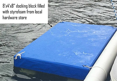 Choose Dock for your Inflatable Boat or Kayak from